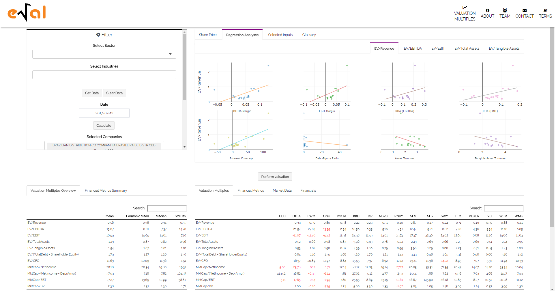 eVal Regression Dashboard